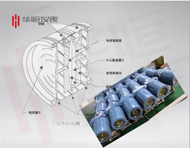2088电容式压力变送器工作原理.金属电容式传感器魔盒控制